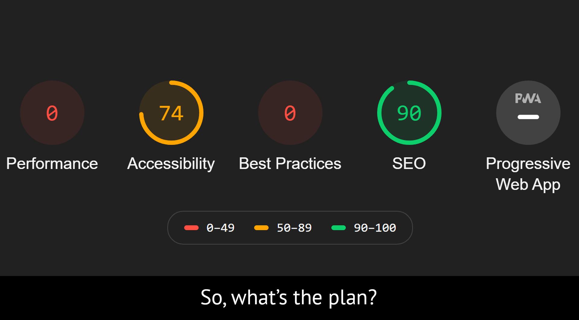 С чего начать оптимизацию сайта?